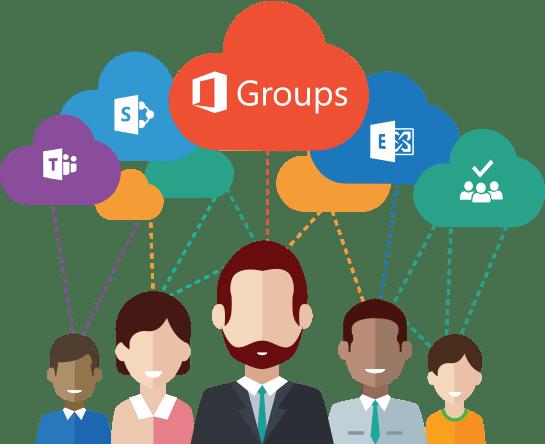 Samarbejde i Office 365